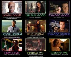 Alignment System Meme - firefly characters chart 盪 chartgeek com