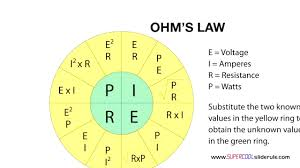symbols knockout ohms law and power audio chart powerpoint