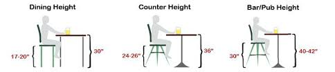 average round table size typical dining table height dining table size for 4 ideas round line