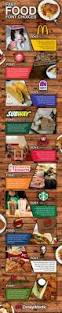 28 best restaurant logos images on pinterest restaurant logos