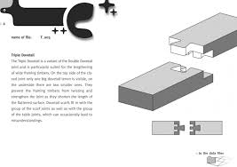 Different Wood Joints Pdf by 50 Downloadable Digital Joints For Woodworking Archdaily