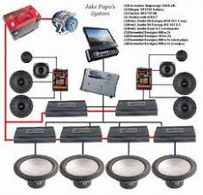 gallery for car sound system diagram car audio car
