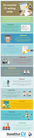 verbs for resume writing 10 essential verbs to use in your cv what verbs on resume
