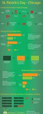 515 best irish u0026 lovin green images on pinterest irish