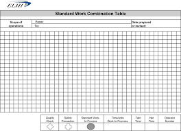 kaizen workshop worksheets for lean healthcare the lean store