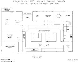Laboratory Floor Plan Laboratory Design And Development