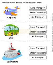 all about transportation air water or land transportation
