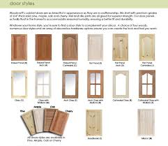 Kitchen Cabinet Door Design by 1000 Images About Cabinet Door Styles On Pinterest Unfinished