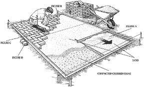 Building A Patio by Patio Building A Brick Patio Home Interior Design
