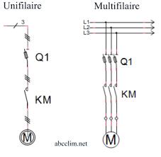 schema electrique chambre comment lire un schéma électrique