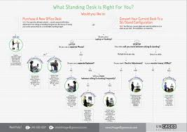 advantages of standing desk benefit of standing desk benefits stand up for inspirations