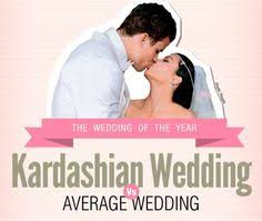 How To Become Wedding Planner The Contributors To This Guide Have Planned Hundreds Of Weddings
