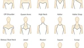 wedding dress necklines decode the wedding dress necklines camille garcia bridal couture