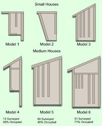 How To Make A House Floor Plan Best 25 Bat Box Plans Ideas On Pinterest Bat Box Build A Bat
