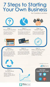 What Information Do You Put On A Business Card Best 25 A Business Ideas On Pinterest Startup Business Plan
