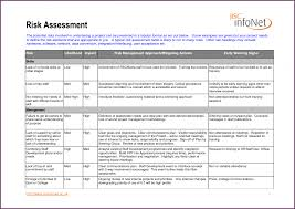 eu project management and quality plant schedule test