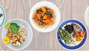 processed foods calories and nutrients americans u0027 alarming diet