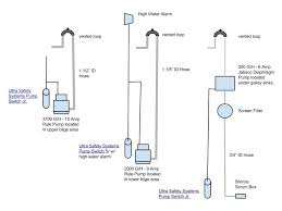 seaworld bilge pump switch wiring diagram efcaviation com