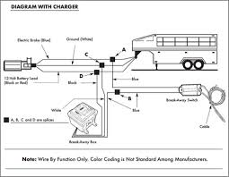 7 pin trailer connector wiring diagram breakaway 7 pin trailer