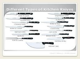 kinds of kitchen knives types of kitchen knives pdf ppi