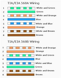 cat5 568b wiring diagram cat5 connector wiring cat5 rj45 wiring