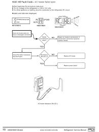 duo therm rv air conditioner wiring diagram for rheem ahu iap jpg