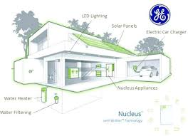 green home plans free green house plans designs modern green home design home decor