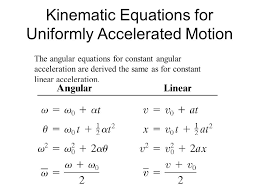 equations for projectile motion ppt