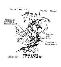 1995 dodge caravan hard shift transmission problem 1995 dodge