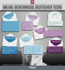 Tierarzt Salzgitter Bad Allgemein Salzgitter Infos Page 27