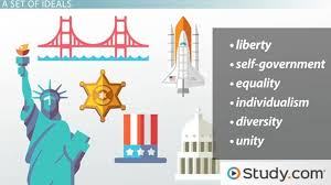 What Does Rugged Individualism Mean America U0027s Core Values Liberty Equality U0026 Self Government Video