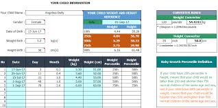 Pert Chart Template Excel Baby Growth Chart Template Excel Free