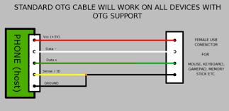 usb wires diagram efcaviation com