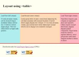 html layout under rendering speeds of web pages using tables versus css codeproject