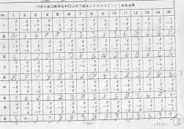 math worksheets sample kumon math worksheets printable