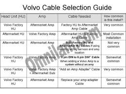 volvo xc90 audio wiring diagram volvo schematics and wiring diagrams