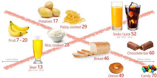 low carb diet how to lose weight fast on atkins phase 1