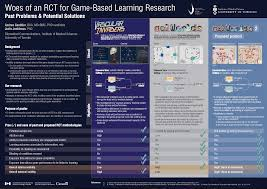 posters and publications science vis lab