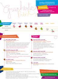Attractive Resumes Attractive Resume Resume Ideas