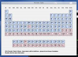 radioactive elements on the periodic table osj periodic table screen shots