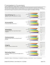 echospan 360 degree feedback reports download a sample echospan