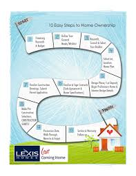 Interior Design Process Steps by Saskatoon Home Building Process Build With Lexis Homes