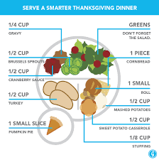 the visual guide to thanksgiving dinner like you ve never seen it