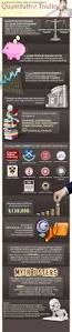 lexus financial fico 119 best infographic financial images on pinterest
