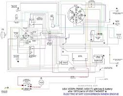 vespa pk wiring diagram 100 images hd wallpapers wiring
