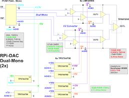 Rpi Map Rpi Dac Dual Mono
