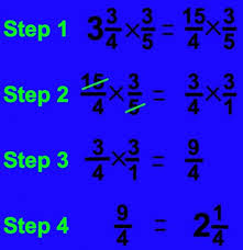 best 25 multiplying fractions ideas on pinterest 5th grade math