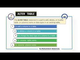 Sql Server Alter Table Change Column Name 9 Alter Table Add Column Sql Server Kurdish Tutorials