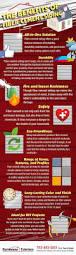 Fiber Cement Siding Pros And Cons by более 25 лучших идей на тему Fiber Cement Siding на Pinterest