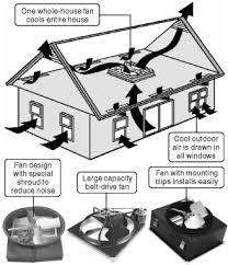 attic fans good or bad are attic fans good or bad ar15 com